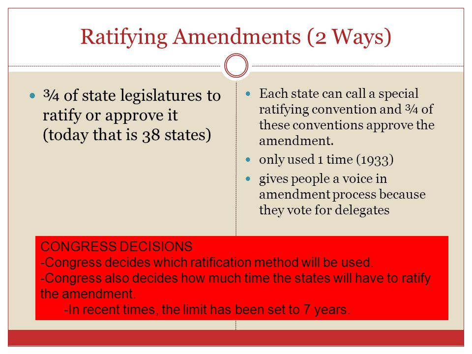 Ratifying Amendments (2 Ways)