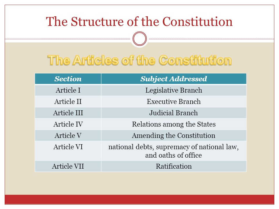 The Structure of the Constitution