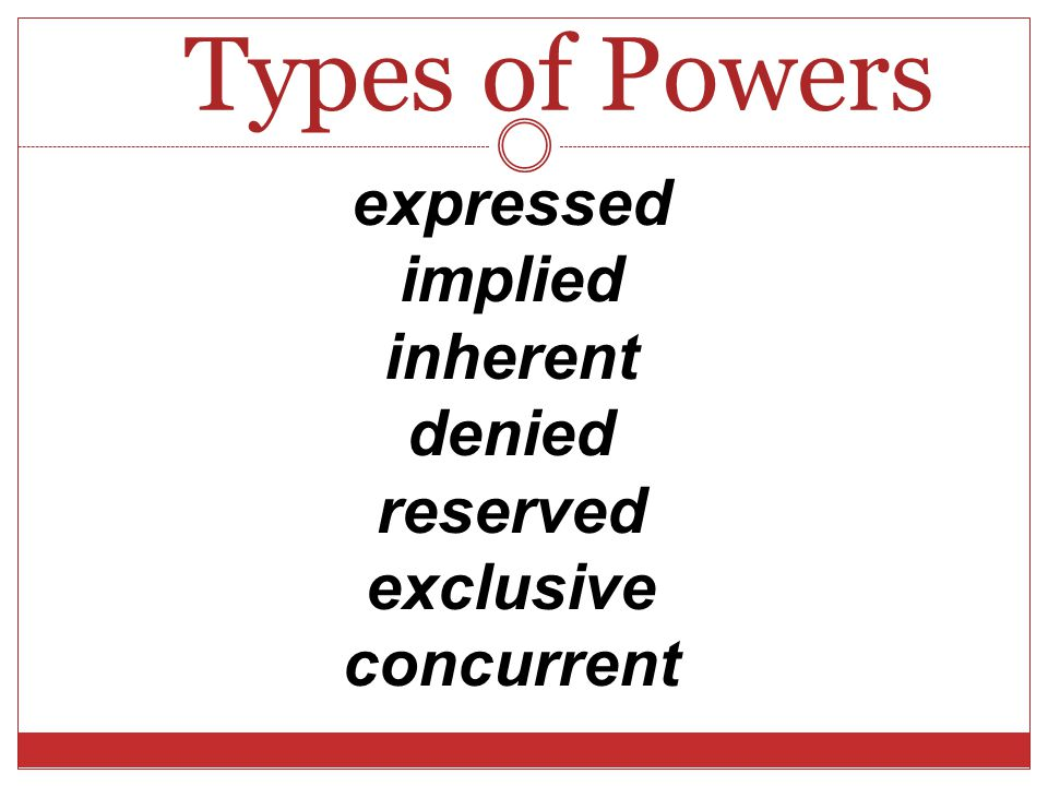 Types of Powers expressed implied inherent denied reserved exclusive