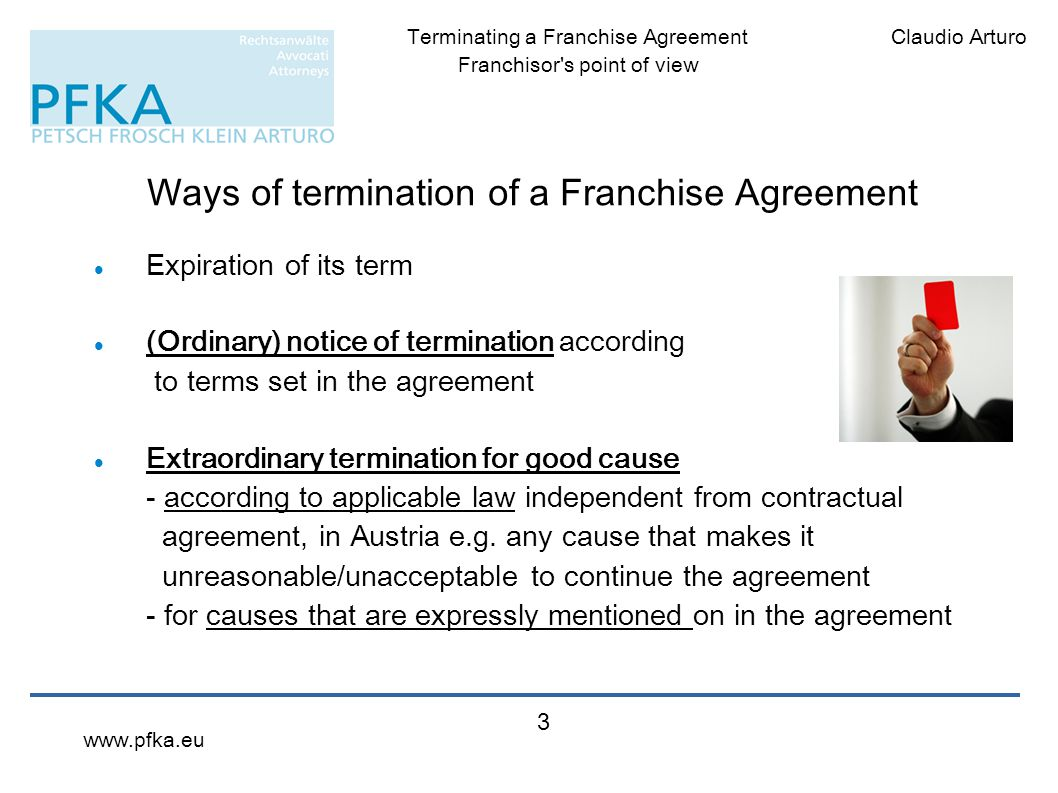 Ways of termination of a Franchise Agreement