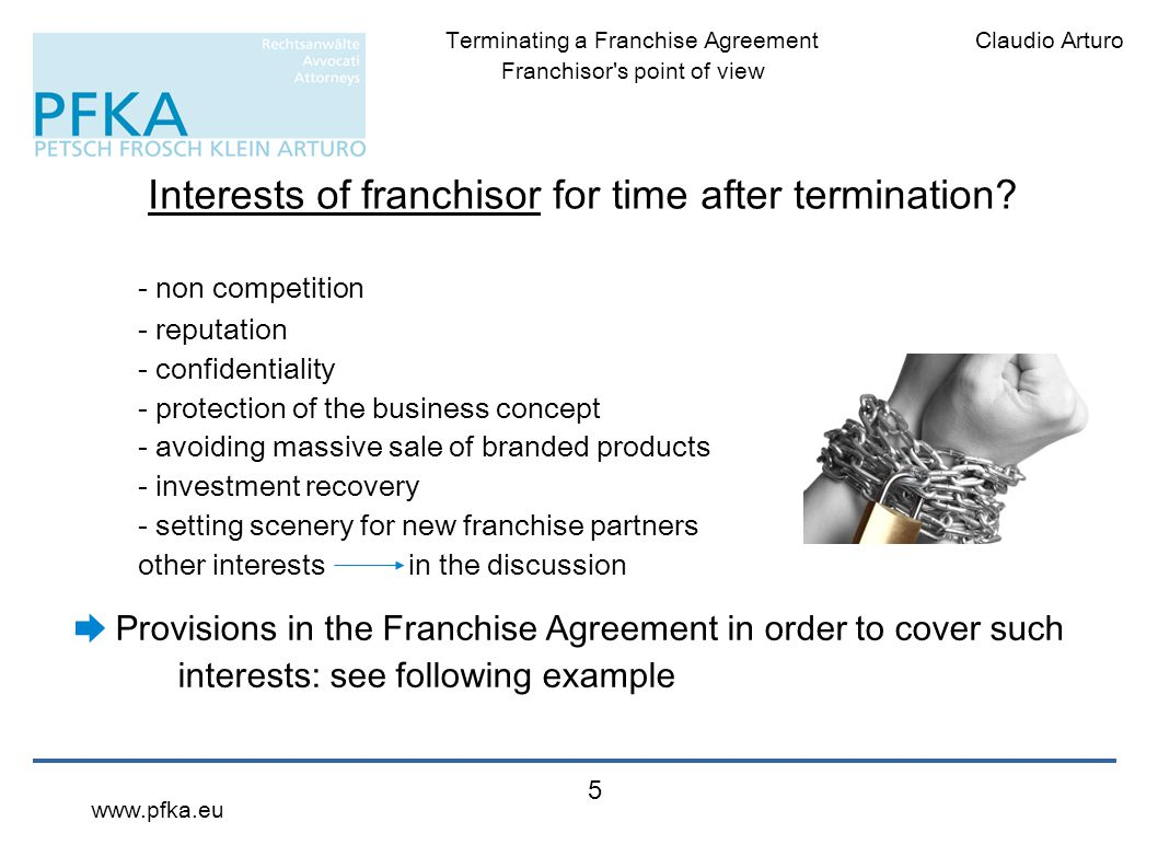 Interests of franchisor for time after termination