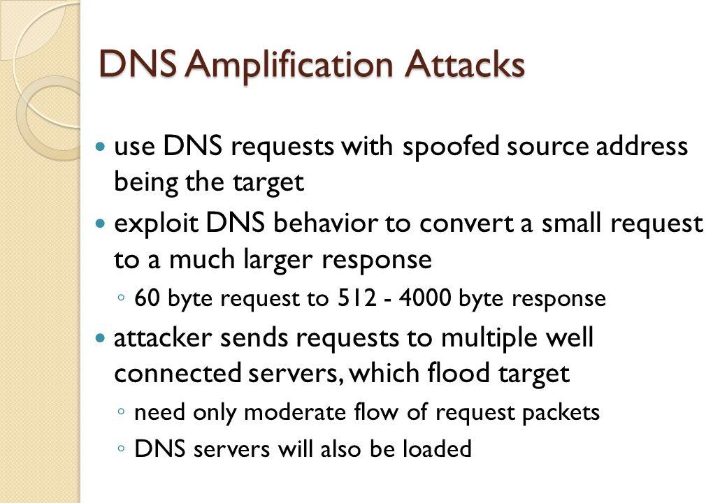 DNS Amplification Attacks