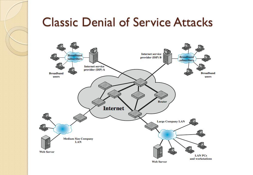 Classic Denial of Service Attacks