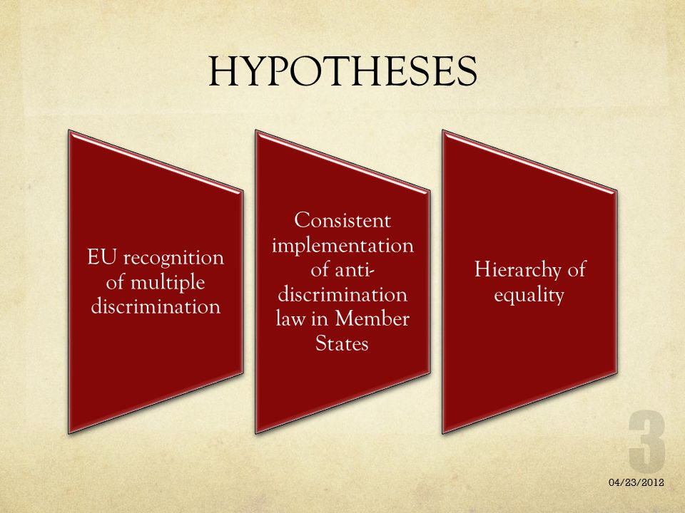 HYPOTHESES 04/23/2012 EU recognition of multiple discrimination