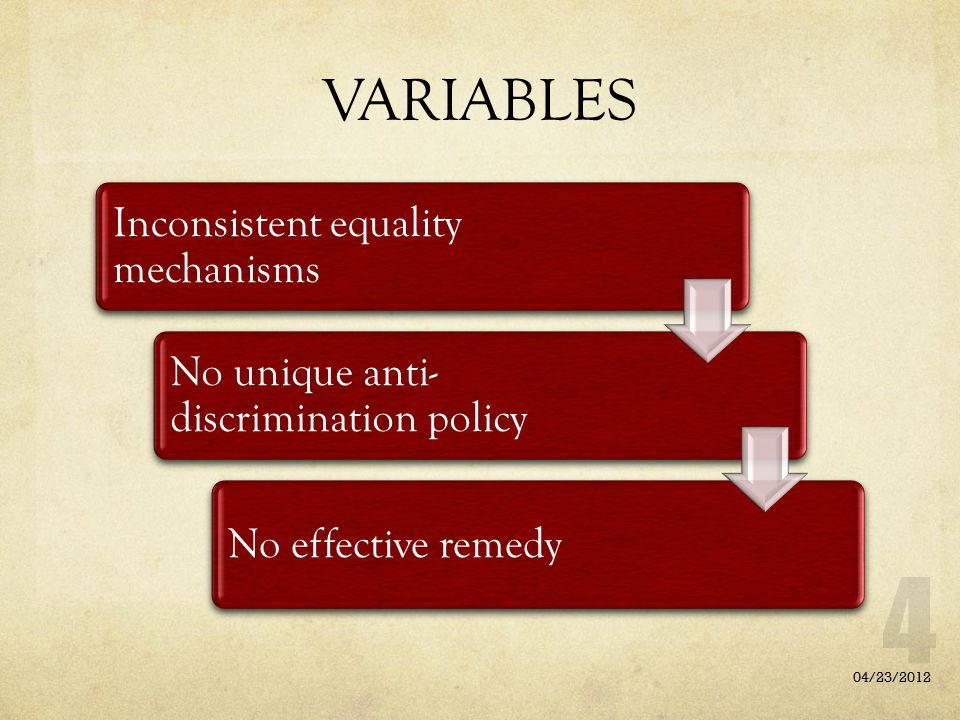 VARIABLES Inconsistent equality mechanisms