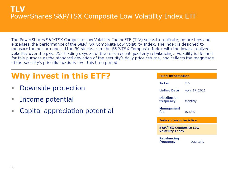 TLV PowerShares S&P/TSX Composite Low Volatility Index ETF