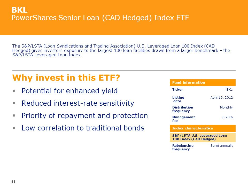 BKL PowerShares Senior Loan (CAD Hedged) Index ETF