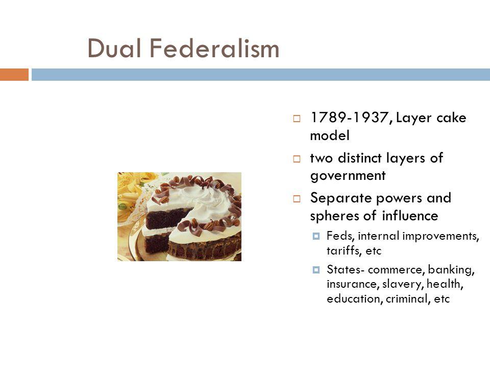 Dual Federalism 1789-1937, Layer cake model