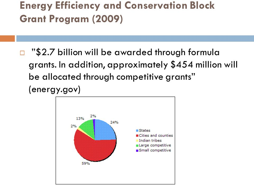 Energy Efficiency and Conservation Block Grant Program (2009)