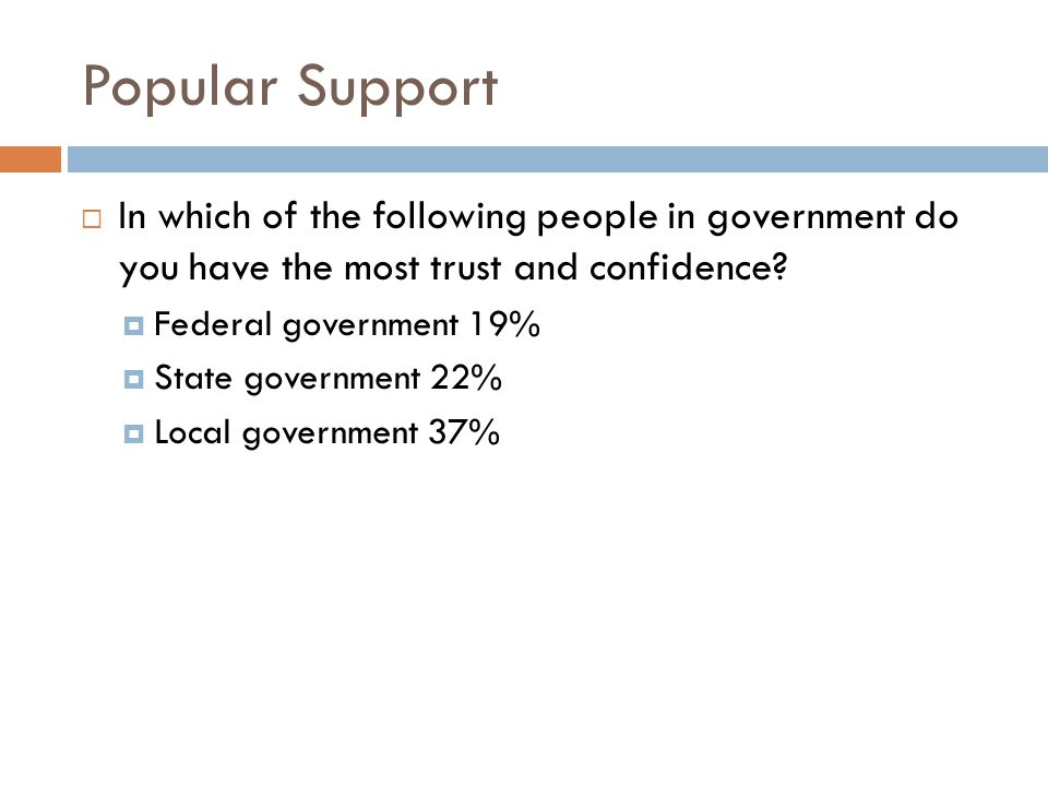 Popular Support In which of the following people in government do you have the most trust and confidence