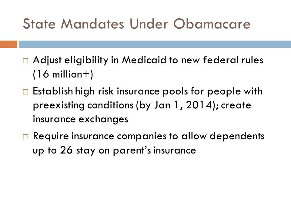 State Mandates Under Obamacare