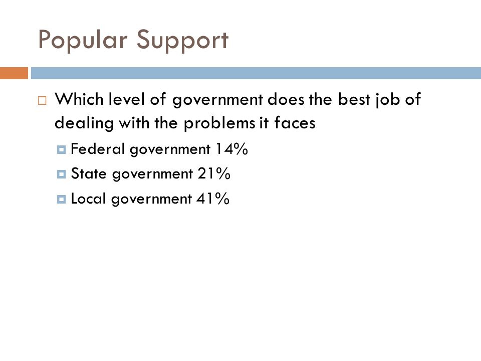 Popular Support Which level of government does the best job of dealing with the problems it faces.