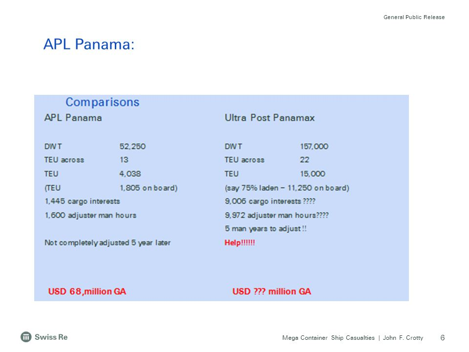 APL Panama: