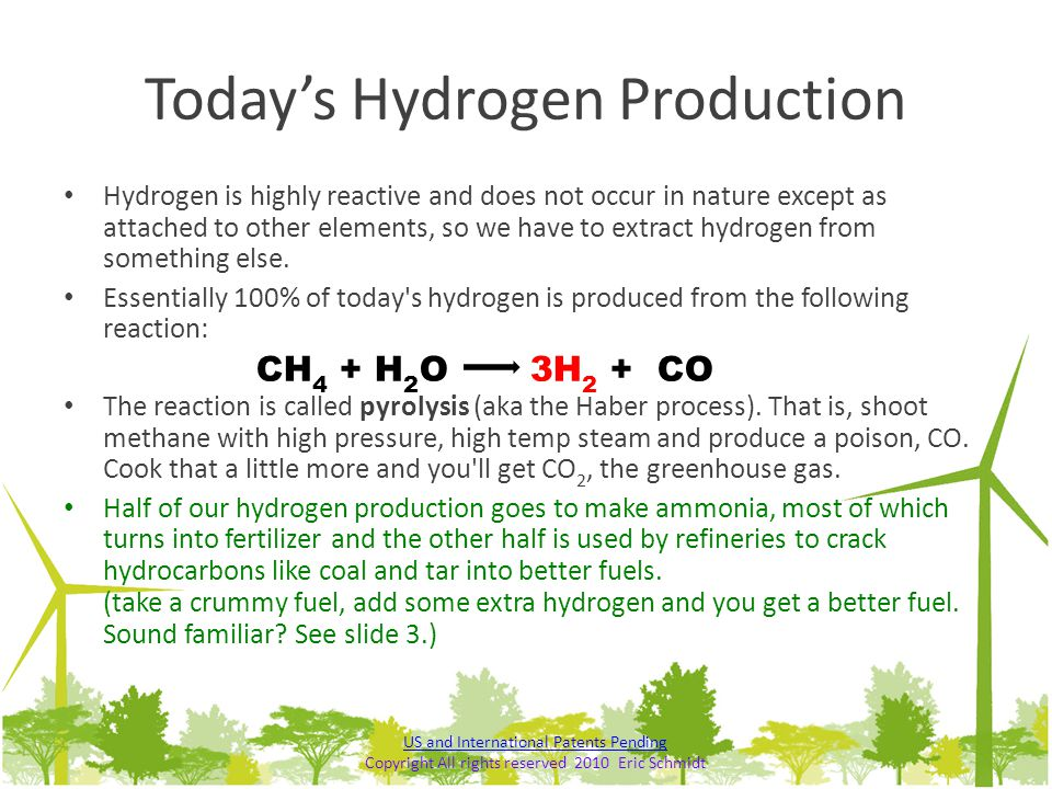 Today's Hydrogen Production