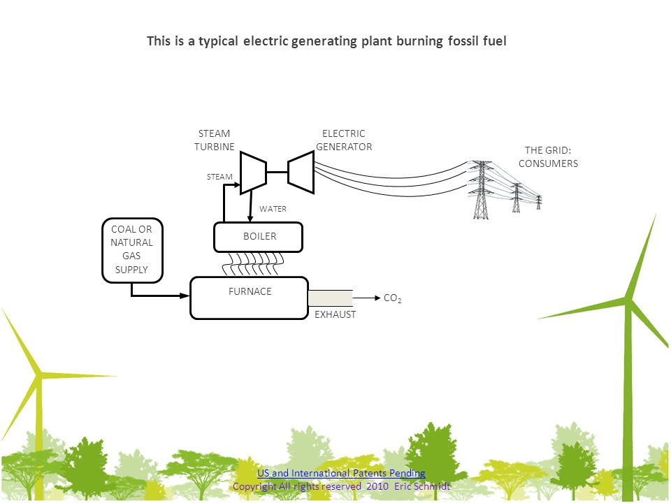 This is a typical electric generating plant burning fossil fuel