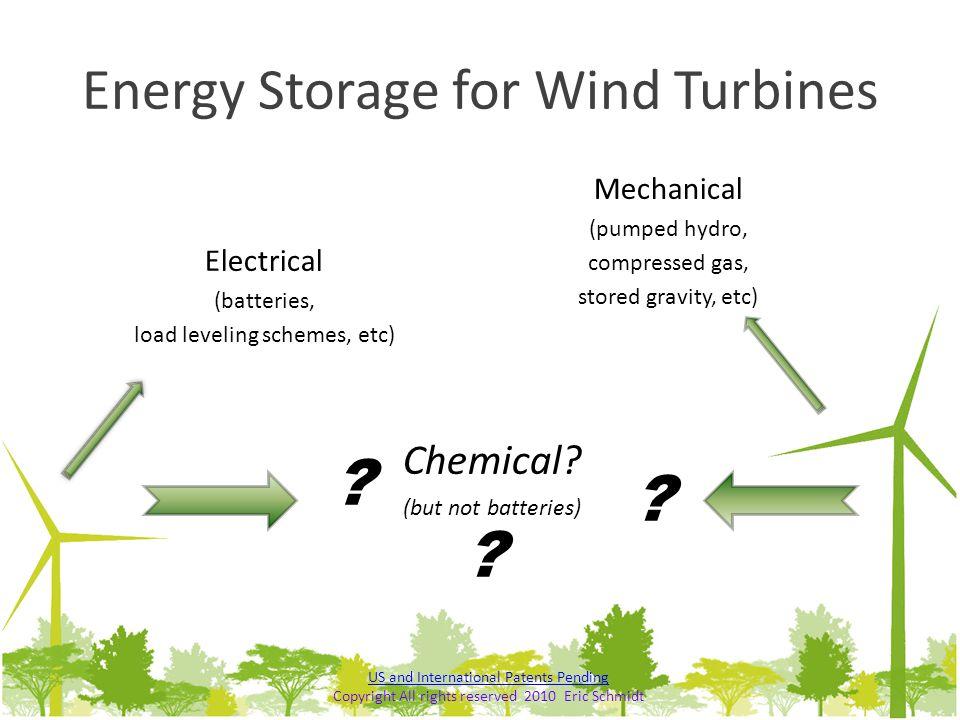 Energy Storage for Wind Turbines