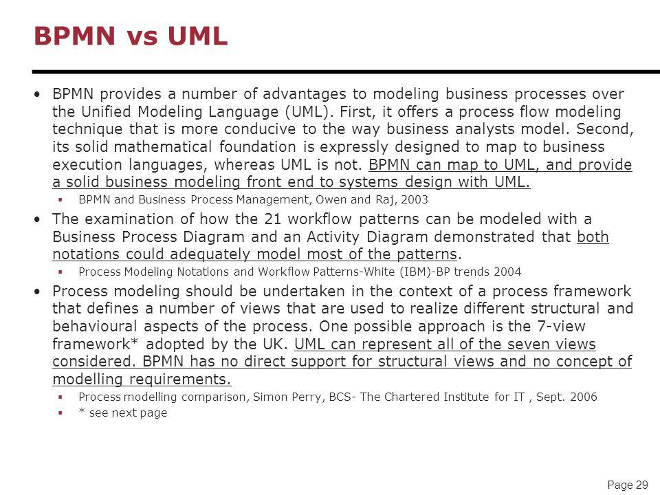 BPMN vs UML