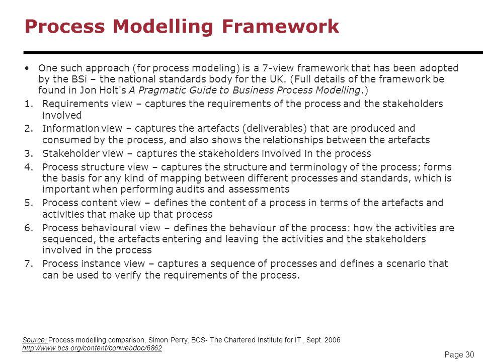Process Modelling Framework
