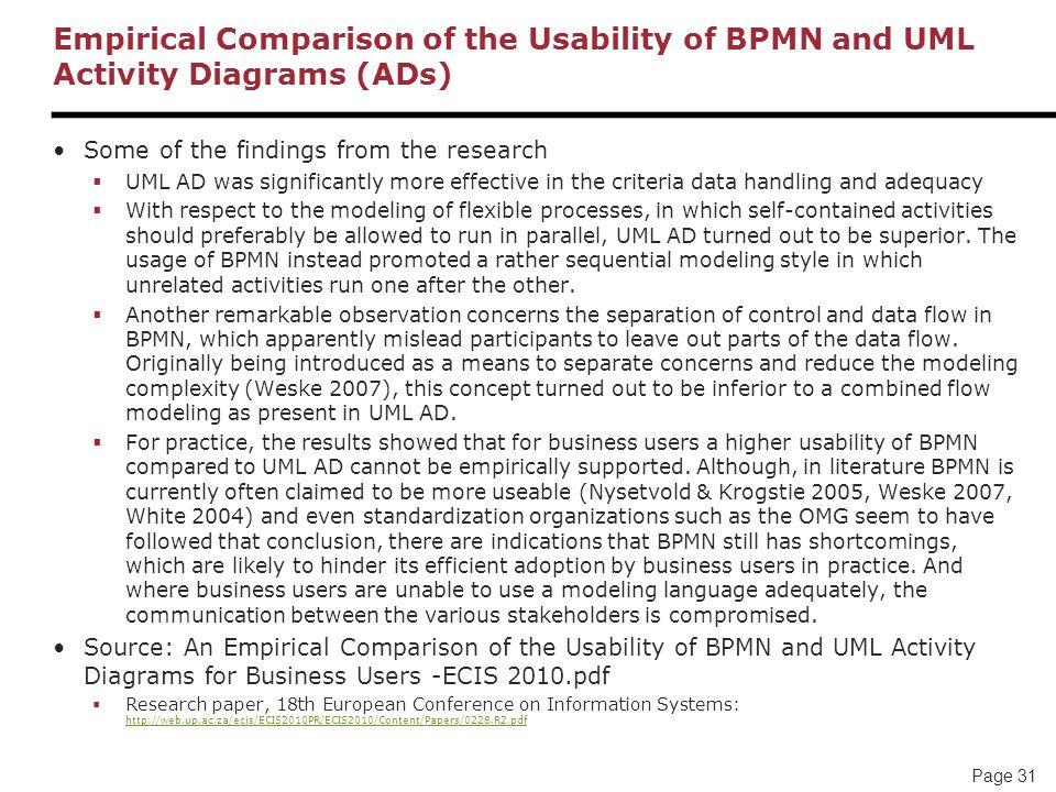 Empirical Comparison of the Usability of BPMN and UML Activity Diagrams (ADs)
