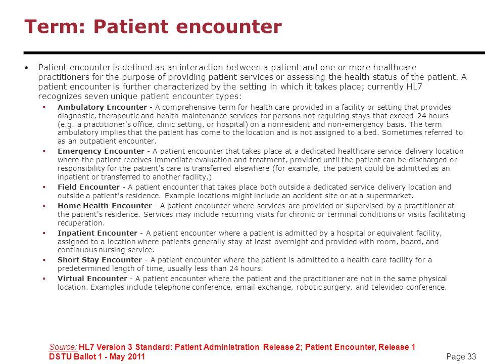 Term: Patient encounter