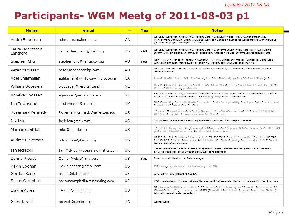 Participants- WGM Meetg of 2011-08-03 p1