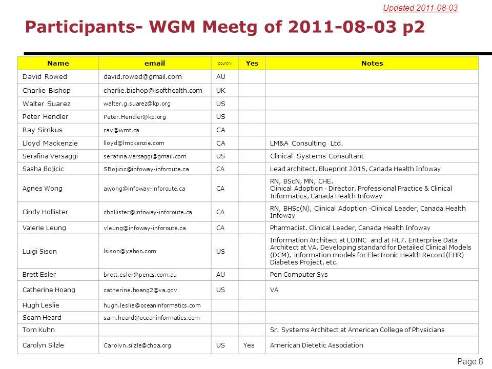 Participants- WGM Meetg of 2011-08-03 p2
