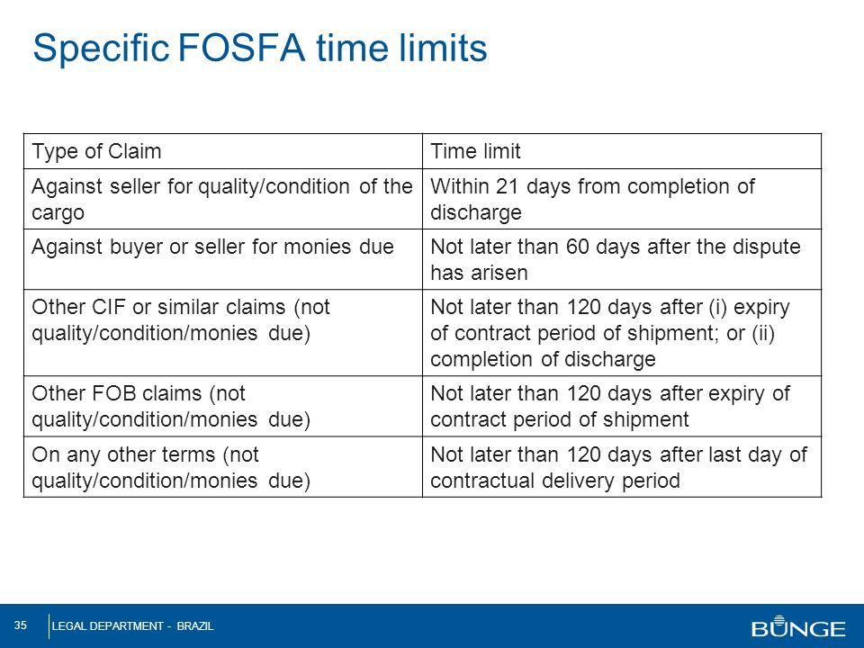 Specific FOSFA time limits