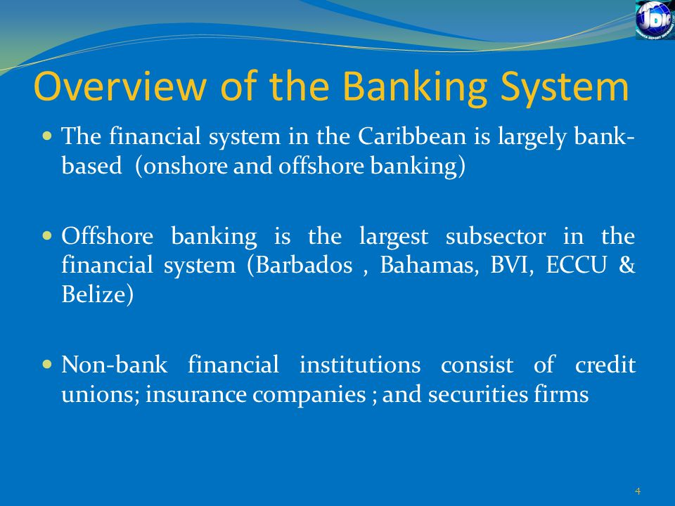 Overview of the Banking System