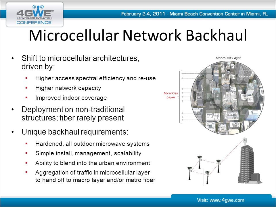 Microcellular Network Backhaul