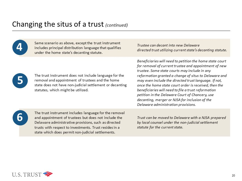 Changing the situs of a trust (continued)
