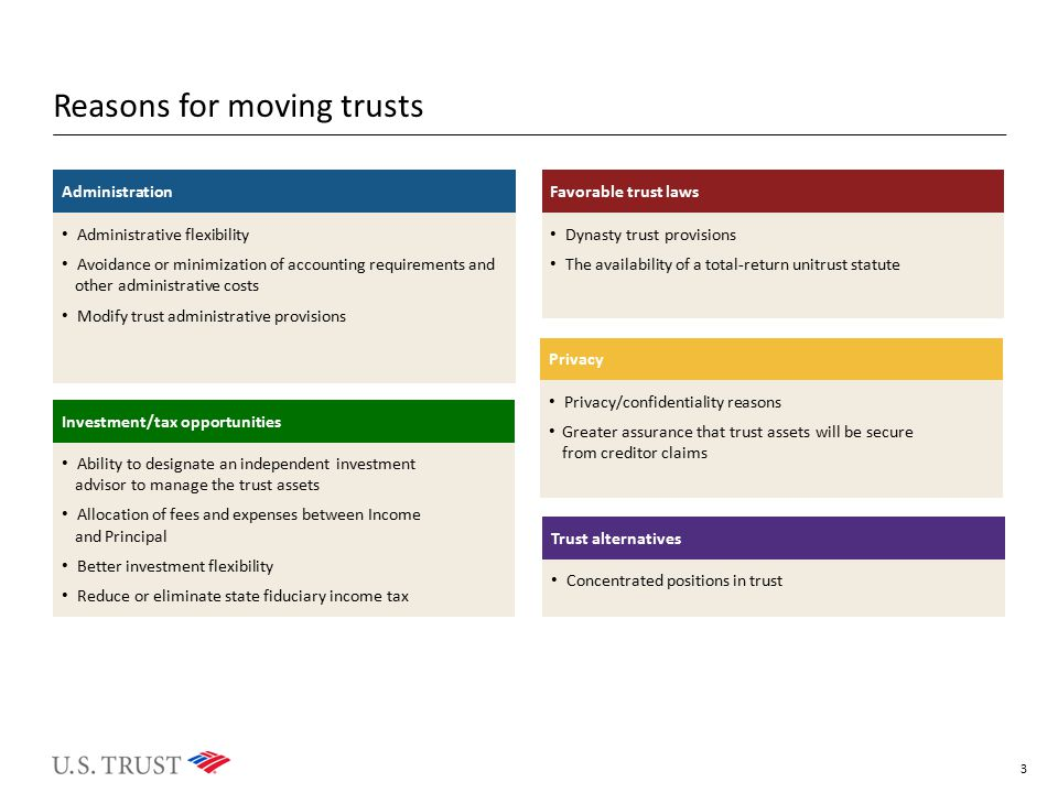 Reasons for moving trusts