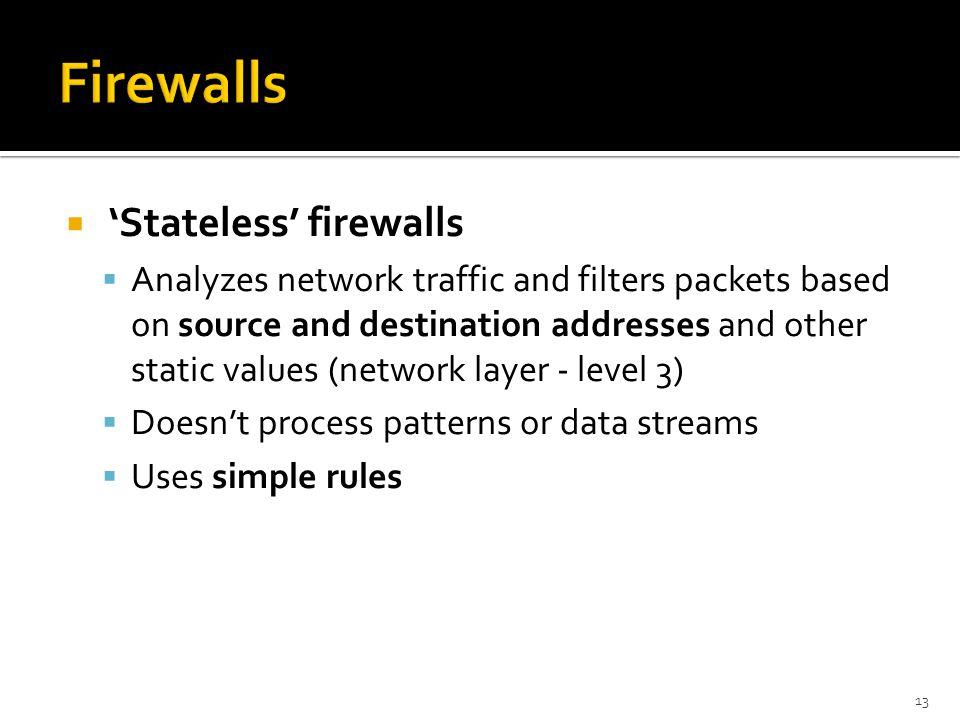 Firewalls 'Stateless' firewalls