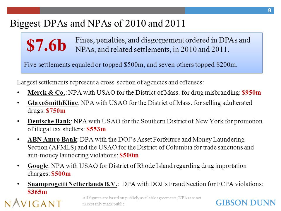 DPAs & NPAs: Favored Tools of Government Prosecutors that Extract Substantial Monetary Payouts