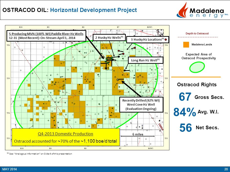 67 84% 56 OSTRACOD OIL: Horizontal Development Project Net Secs.