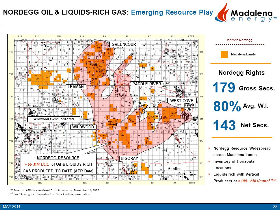 NORDEGG OIL & LIQUIDS-RICH GAS: Emerging Resource Play