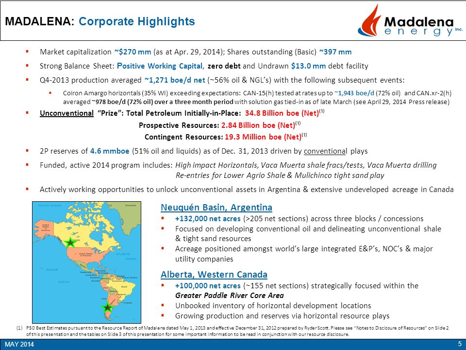 MADALENA: Corporate Highlights
