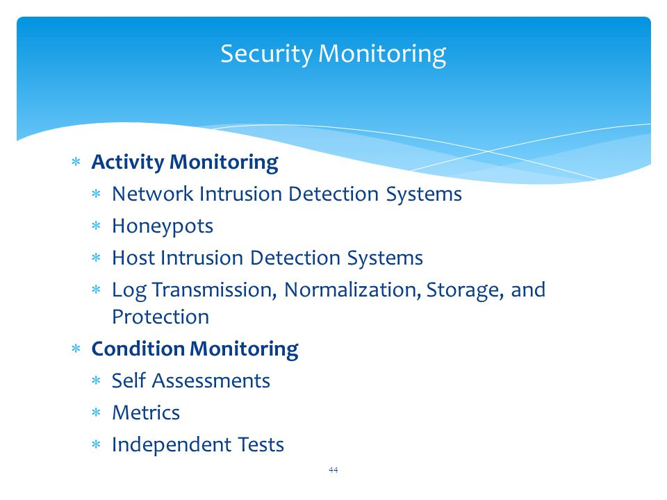 Security Monitoring Activity Monitoring
