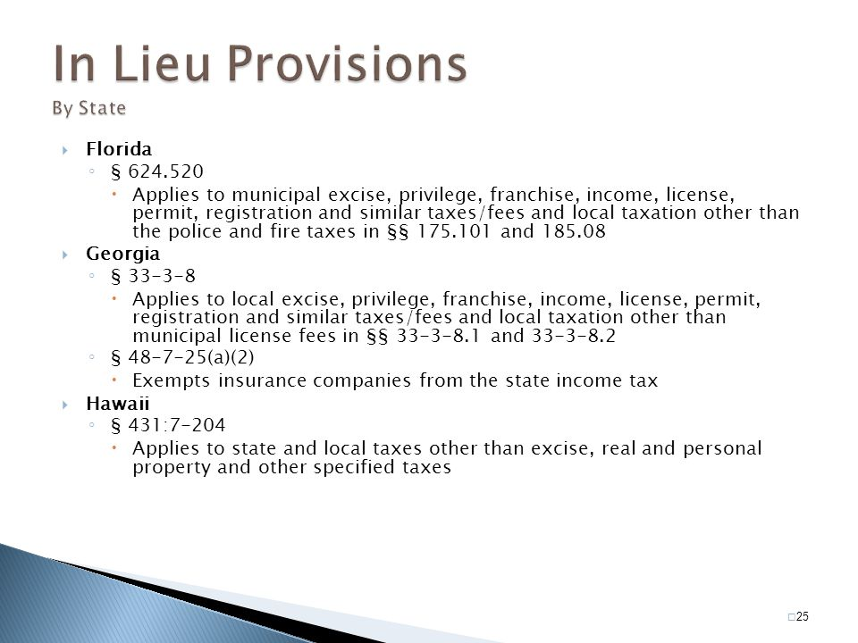 In Lieu Provisions By State