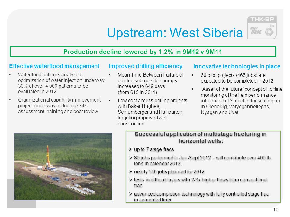 Upstream: West Siberia
