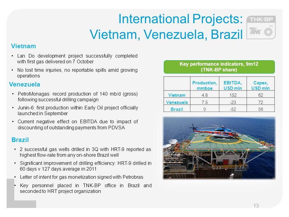 International Projects: Vietnam, Venezuela, Brazil