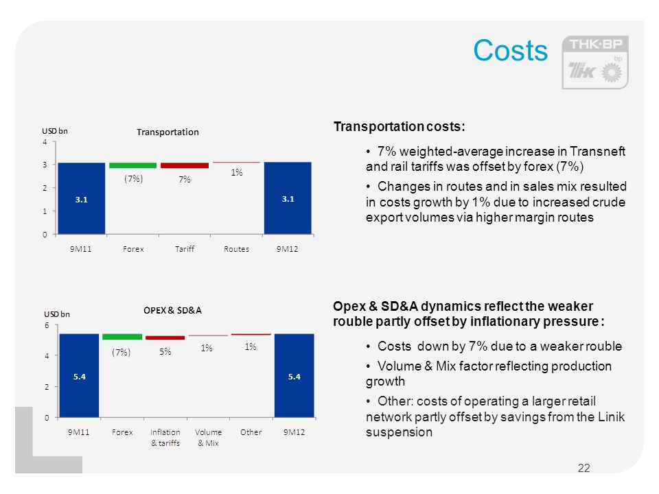 Costs Transportation costs:
