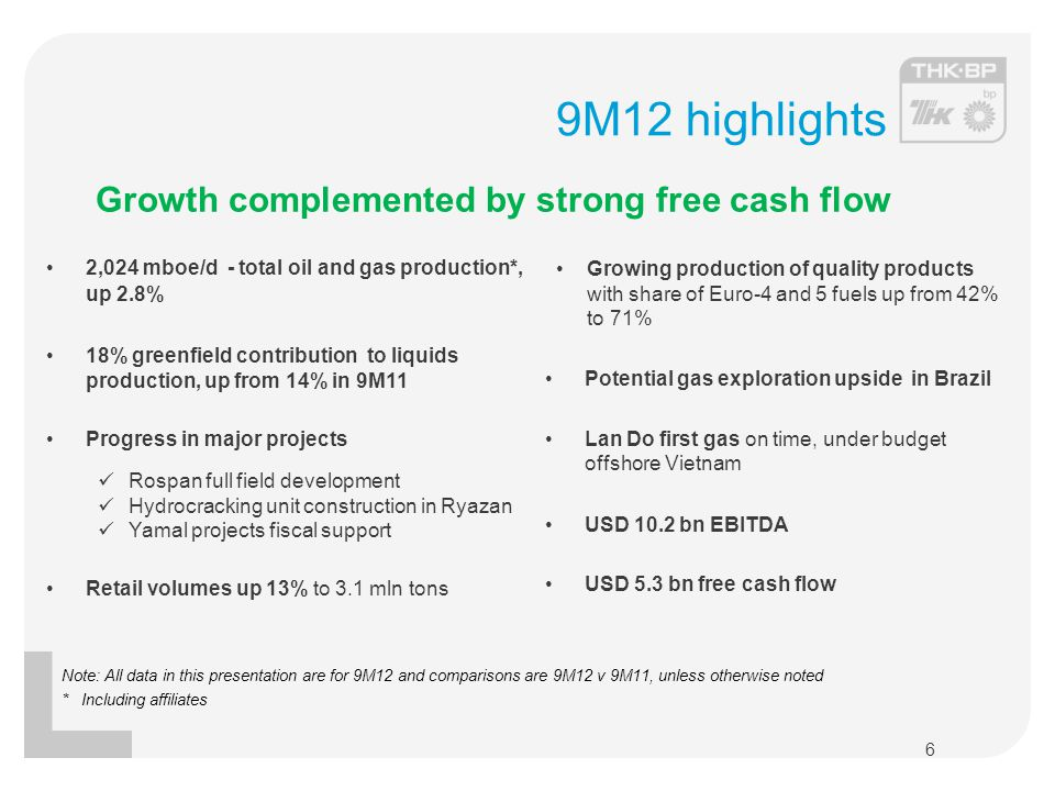 Growth complemented by strong free cash flow