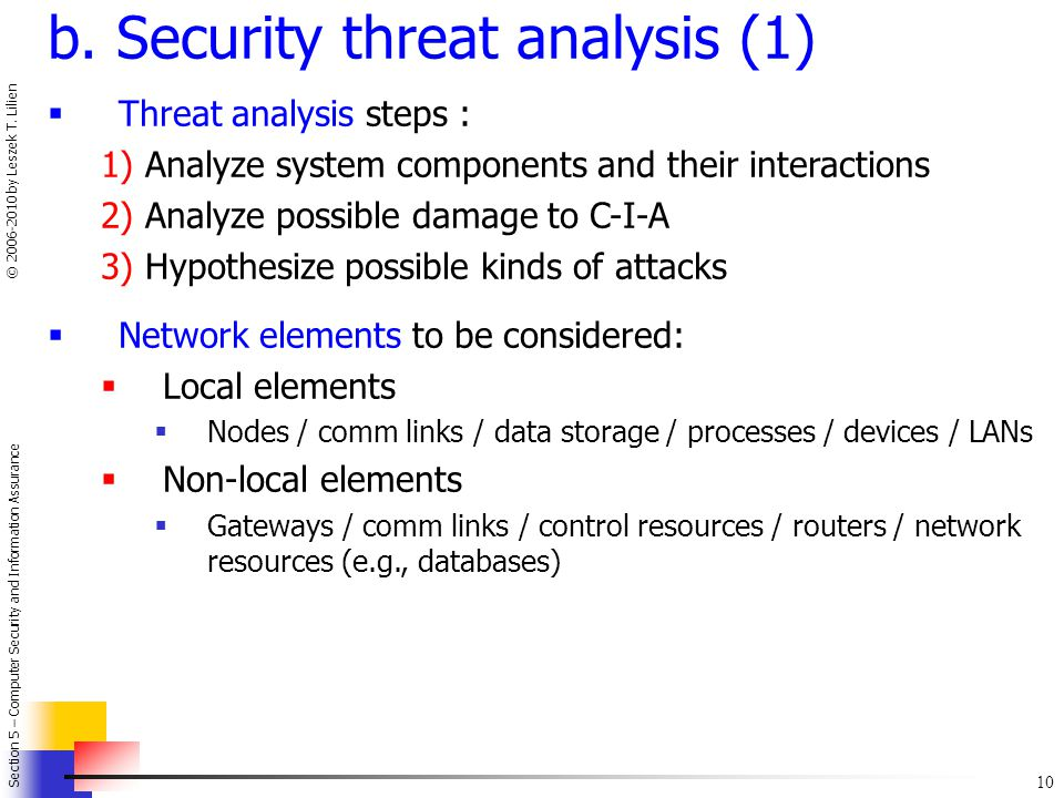 b. Security threat analysis (1)
