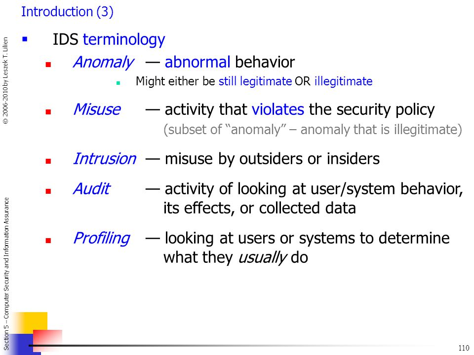 Anomaly — abnormal behavior