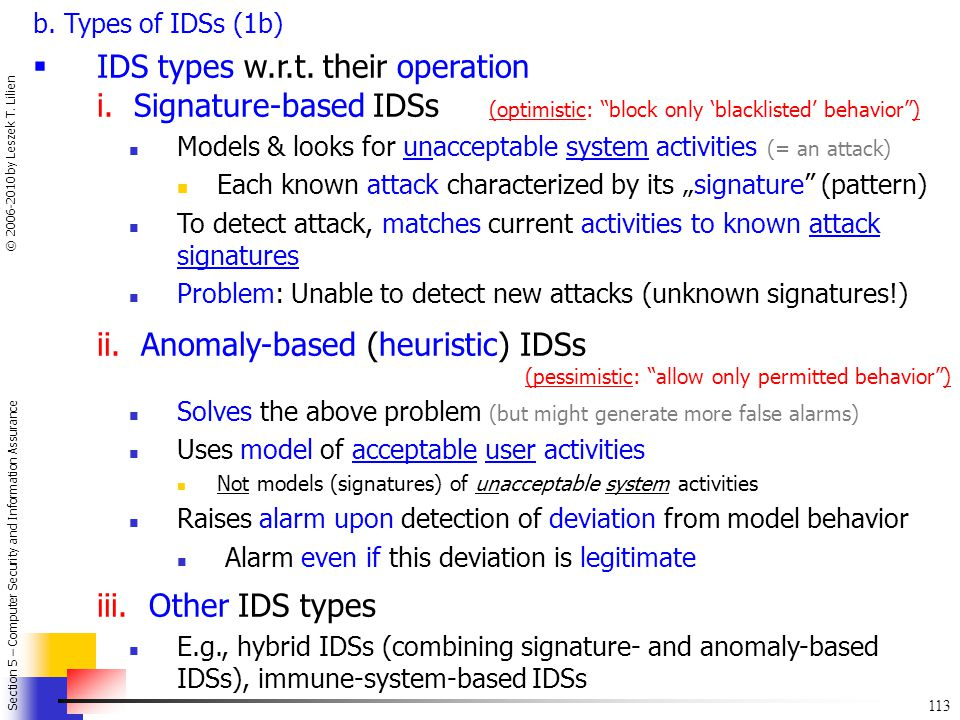 IDS types w.r.t. their operation