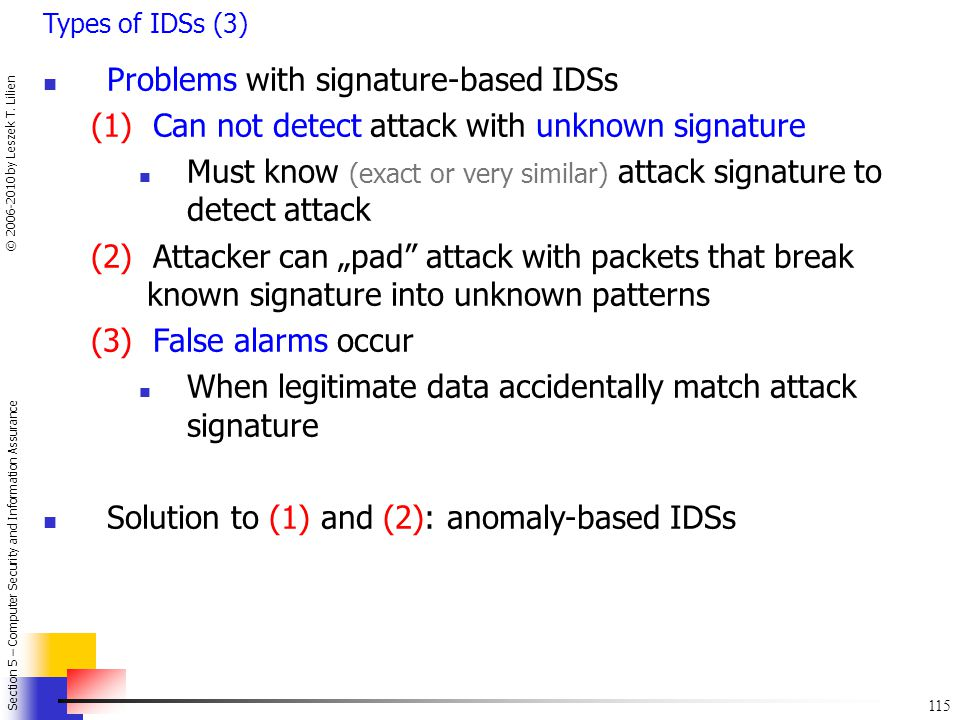 Problems with signature-based IDSs