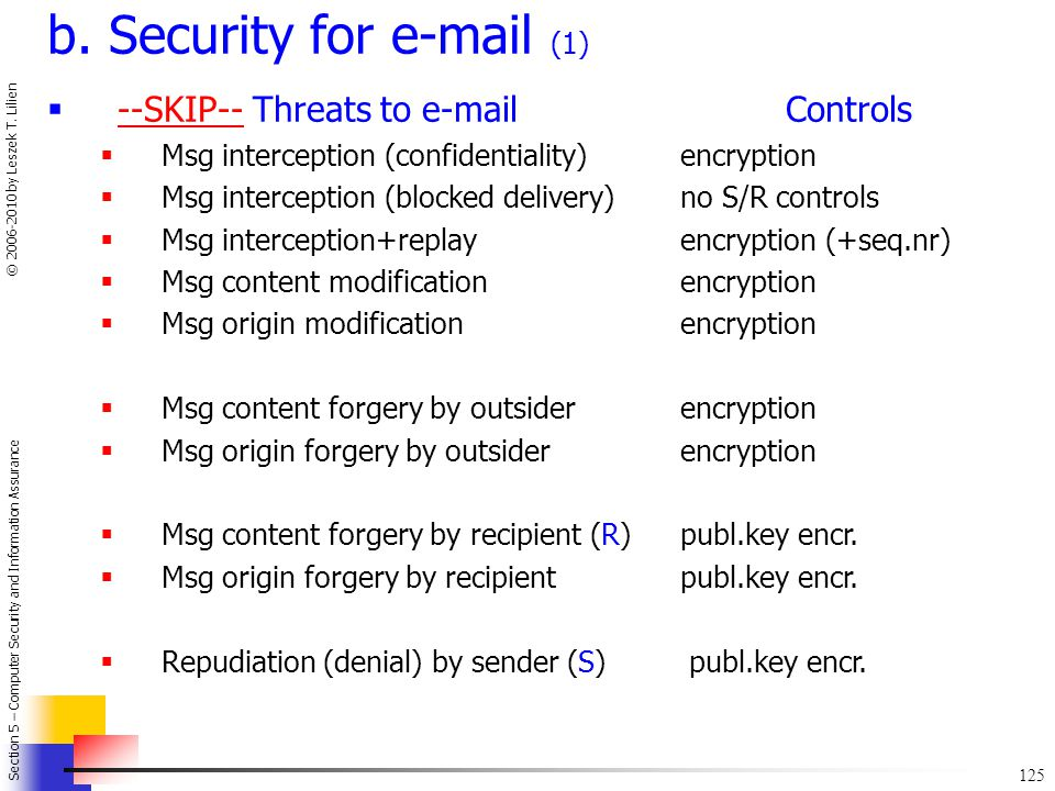 b. Security for e-mail (1)