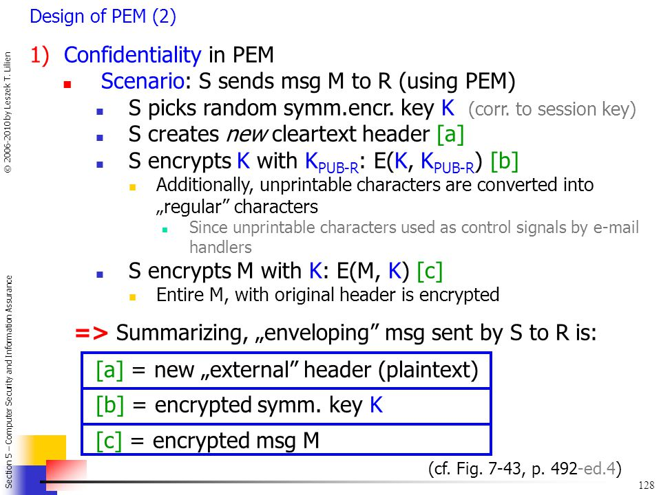 1) Confidentiality in PEM Scenario: S sends msg M to R (using PEM)