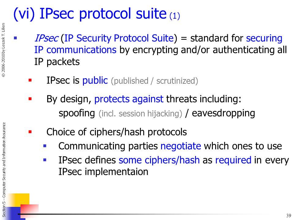 (vi) IPsec protocol suite (1)