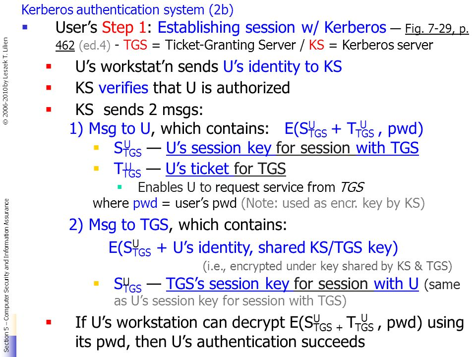 U's workstat'n sends U's identity to KS